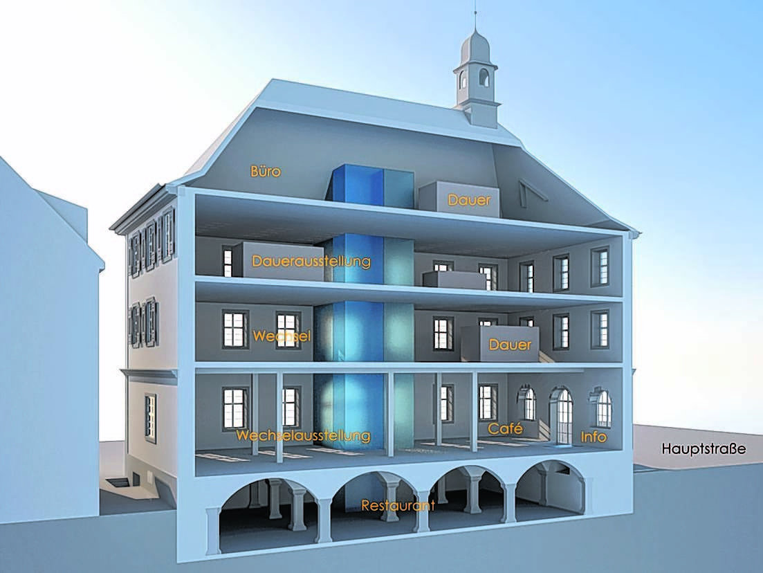 Achern oberkirch oberkirch streit ums oberkircher museum - Architekt oberkirch ...