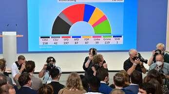 Die unklaren Machtverhältnisse lassen nicht nur bei den Parteien (wie hier der CDU), sondern auch in der Wirtschaft Unsicherheiten aufkommen.