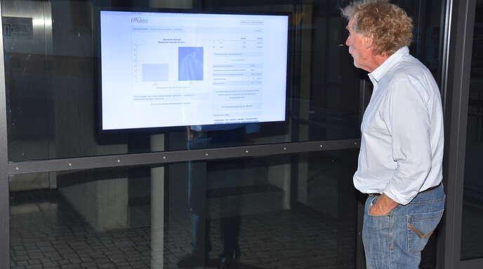 Die aus den einzelnen Wahllokalen eingehenden Auszählungen konnten vor dem Willstätter Rathaus auf dem Monitor verfolgt werden