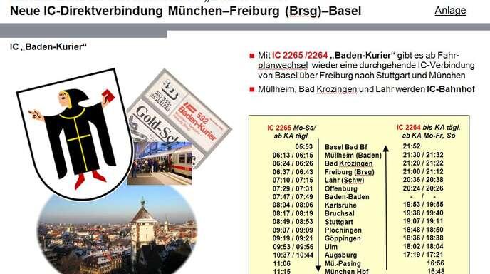 Peter Weiß Neuer Ic Hält In Lahr Baden Online Nachrichten