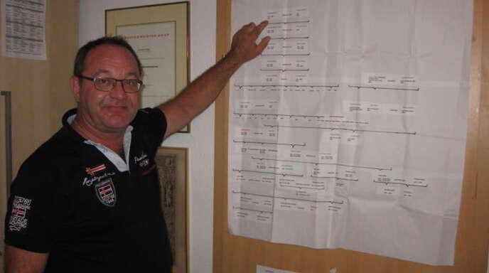 Bernhard Keller, Vorsitzender des Heimat- und Verschönerungsvereins Oberachern, hat seinen Stammbaum genau erforscht.