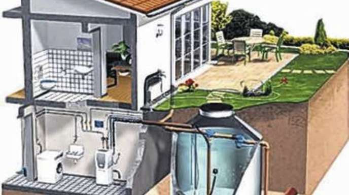 Foto: Red/hei   Querschnitt Durch Ein Haus, Das Regenwasser In Einer  Zisterne
